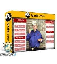 دانلود lynda CompTIA Network+ (N10-007) Cert Prep: 1 Understanding Networks