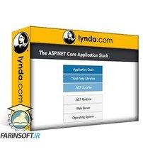 دانلود lynda Learning ASP.NET Core MVC
