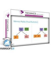 دانلود Technics Publications Improving Machine Learning with Continuous Learning Models