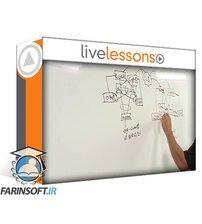 دانلود LiveLessons NX-OS Configuration Fundamentals