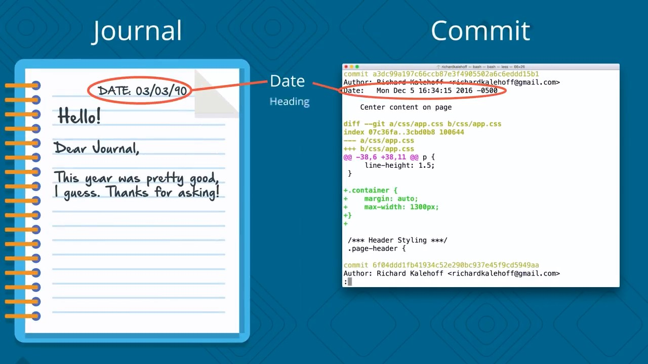 دانلود Coursera Udacity AI Programming with Python Nanodegree Program