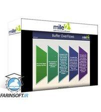 دانلود Mile2 Certified Vulnerability Assessor