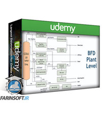 دانلود Udemy How to Read P&ID, PFD & BFD used in Process Plant like Pro