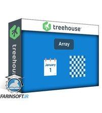 دانلود Treehouse Java Lists