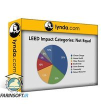 دانلود lynda Cert Prep: LEED Green Associate