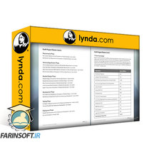 دانلود lynda Project Management Foundations: Requirements