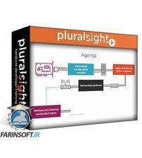 دانلود PluralSight Computer Fundamentals: Networking
