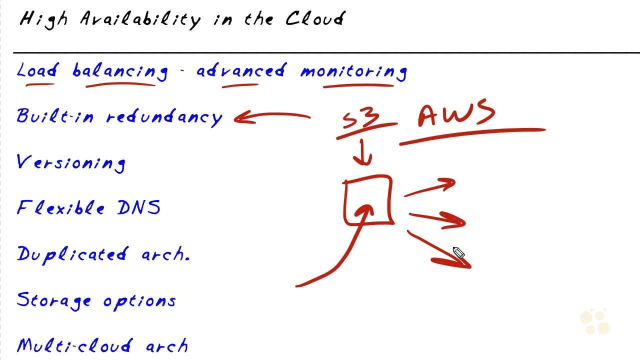 cbt nuggets ccie evolving technologies