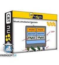 دانلود CBT Nuggets Cisco CCIE RS Core Concepts: Evolving Technologies