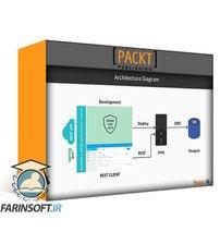 دانلود PacktPub Professional Spring Boot 2