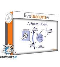 دانلود LiveLessons Requirements: The Masterclass