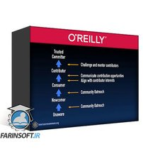 دانلود OReilly The Trusted Committer Role in InnerSource