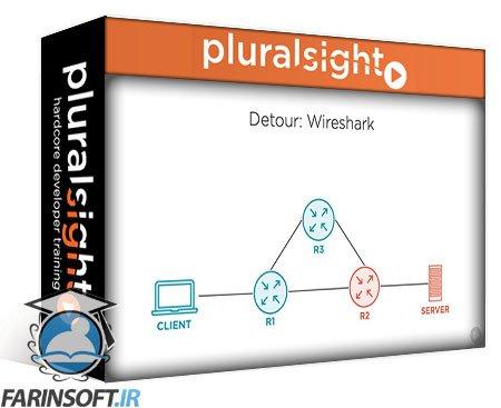 دانلود PluralSight Protocol Deep Dive: IGMP and MLD