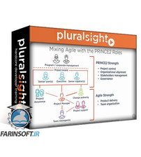 دانلود PluralSight PRINCE2 Basics for PRINCE2 Agile