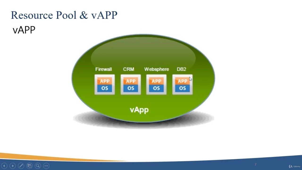 دانلود Udemy The Complete VMware vSphere 6 5: Beginner to