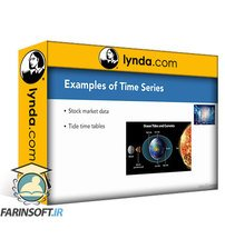 دانلود lynda Advanced SQL for Data Science: Time Series