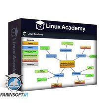 دانلود Linux Academy Puppet Quick Start