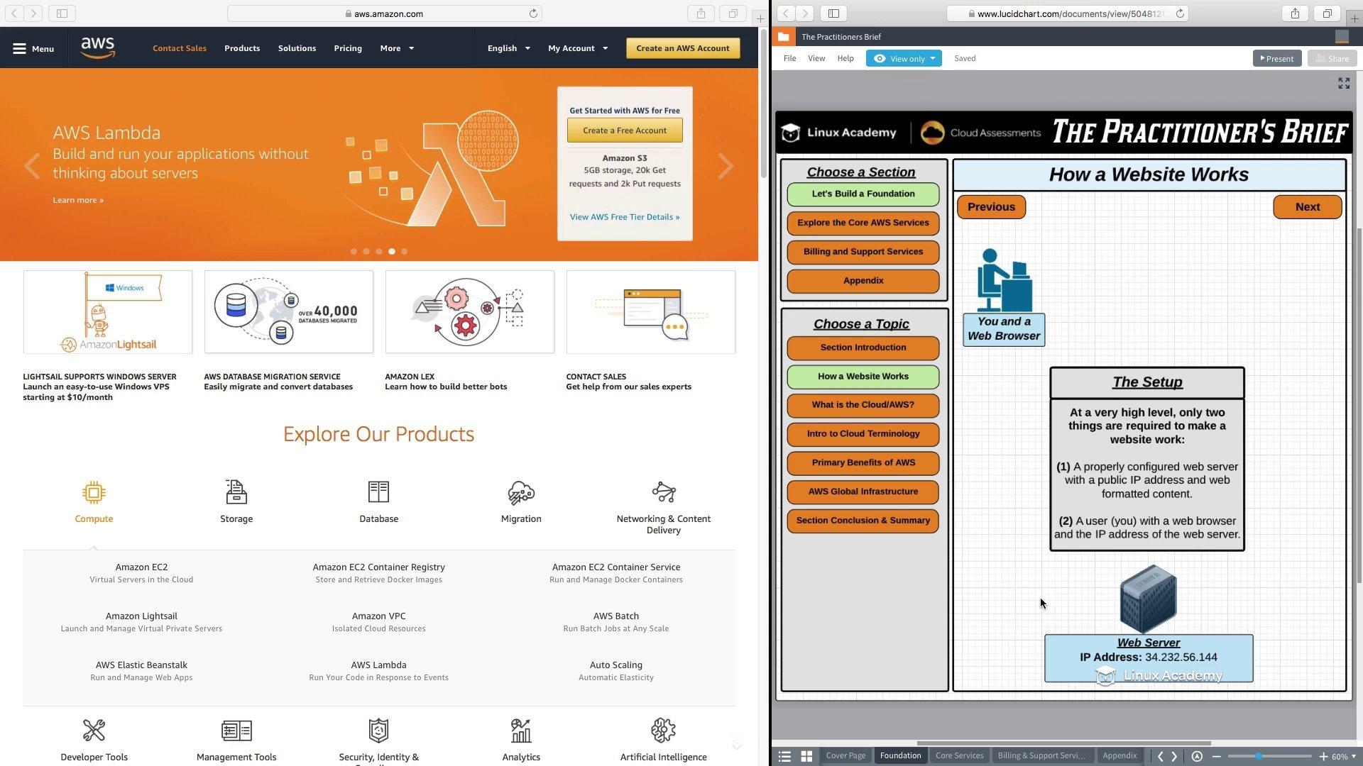 دانلود Linux Academy AWS Certified Cloud Practitioner