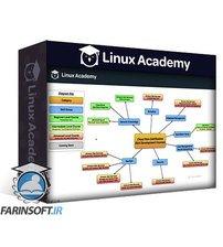 دانلود Linux Academy AWS Concepts
