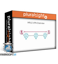 دانلود PluralSight Automating Networks with Ansible the Right Way