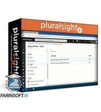 دانلود PluralSight Configuring Microsoft Azure Active Directory Privileged Identity Management