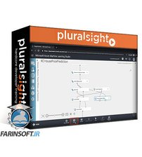 دانلود PluralSight Experimental Design for Data Analysis