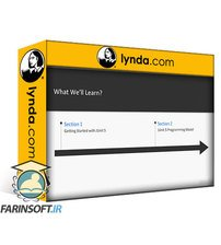 دانلود lynda Learning JUnit 5