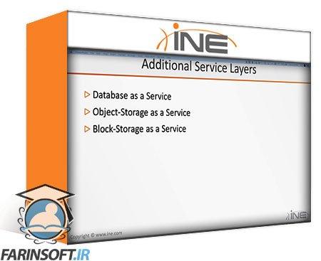 دانلود INE Cisco CCIE Evolving Technologies v1.1