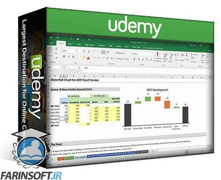 دانلود Udemy Ultimate Excel Waterfall Chart Course