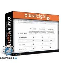 دانلود PluralSight Microsoft 365 Services and Concepts