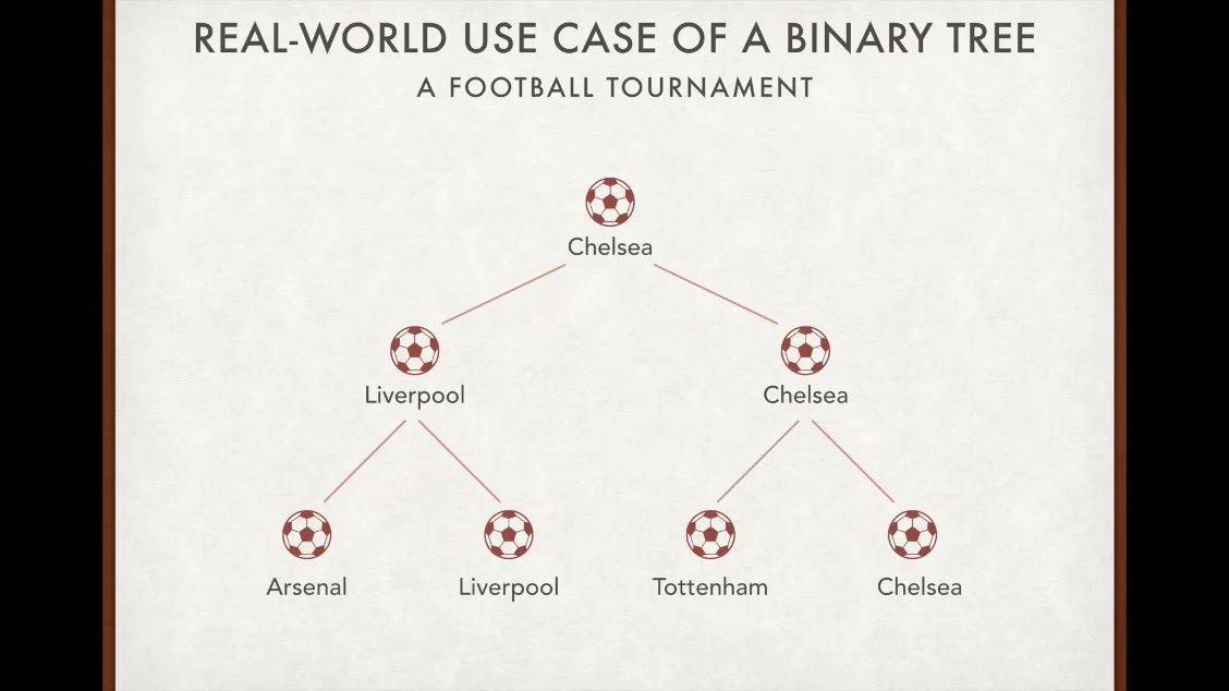 دانلود OReilly C++ Algorithm Series: Binary Trees and Binary
