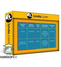دانلود lynda Business Analysis: Business Benefits Realization