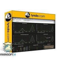 دانلود lynda Graphite and Grafana: Visualizing Application Performance