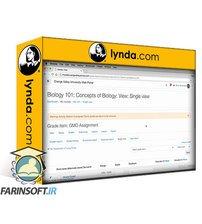 دانلود lynda Learning Moodle 3.7