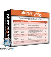 دانلود PluralSight Incident Forensics: Digital Media Acquisition