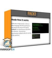 دانلود PacktPub Node.js for Beginners: Build a Mini Game Project from Scratch using Node and Socket
