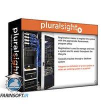 دانلود PluralSight Preparing to Manage Security and Privacy Risk with NIST's Risk Management Framework