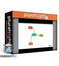 دانلود PluralSight Angular Denver 19: Simplifying Front-end State Management with Observable Store