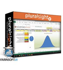 دانلود PluralSight Forecasting for Agile Teams