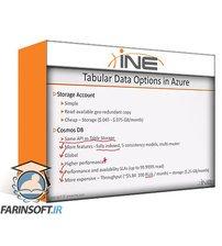 دانلود INE Developing Azure Cloud and Storage Solutions