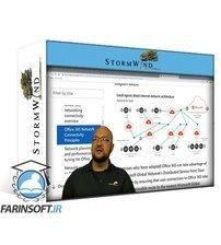 دانلود StormWind MS-100 Microsoft 365 Identity and Services (2019)