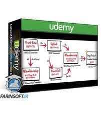 دانلود Udemy Shopify Bootcamp From 0 Step By Step Store Manage (+ GIFT)