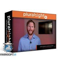 دانلود PluralSight GitPrime Academy