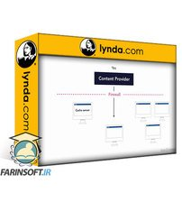 دانلود lynda macOS for IT Administrators