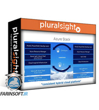 دانلود PluralSight Connecting On-premises Networks with Azure Virtual Networks