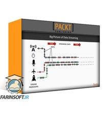 دانلود PacktPub Tuning Apache Spark: Powerful Big Data Processing Recipes