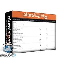 دانلود PluralSight Microsoft Hybrid Identity – Overview