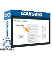 دانلود Coursera Udacity – Cloud DevOps Engineer v1.0.0