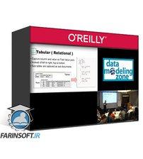 دانلود OReilly NoSQL Structures: Document, Tabular, Graph, Key-Value, GeoSpatial, and Text (Using MongoDB as an example and recorded live at Data Modeling Zone US)