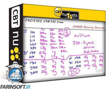 دانلود CBT Nuggets Course Update: Juniper Networks Certified Specialist Security (JNCIS-SEC) JN0-332